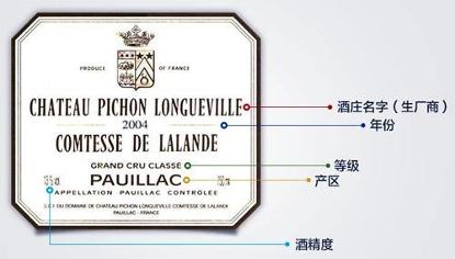 法国红酒品牌标志